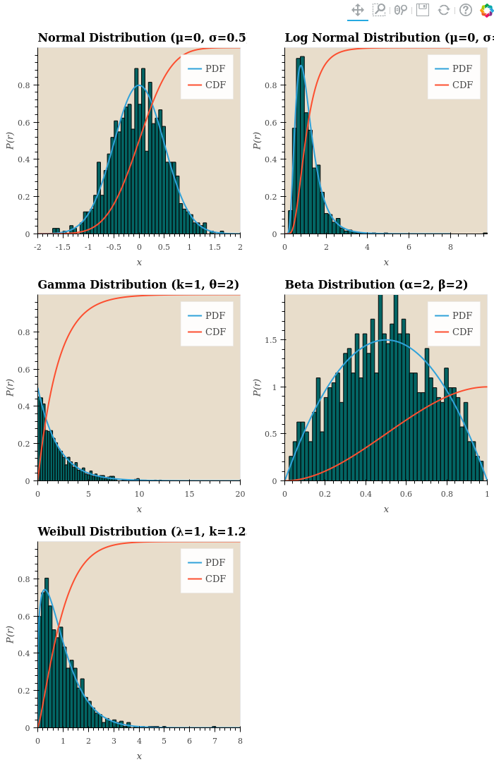 ../_images/histogram_example.png