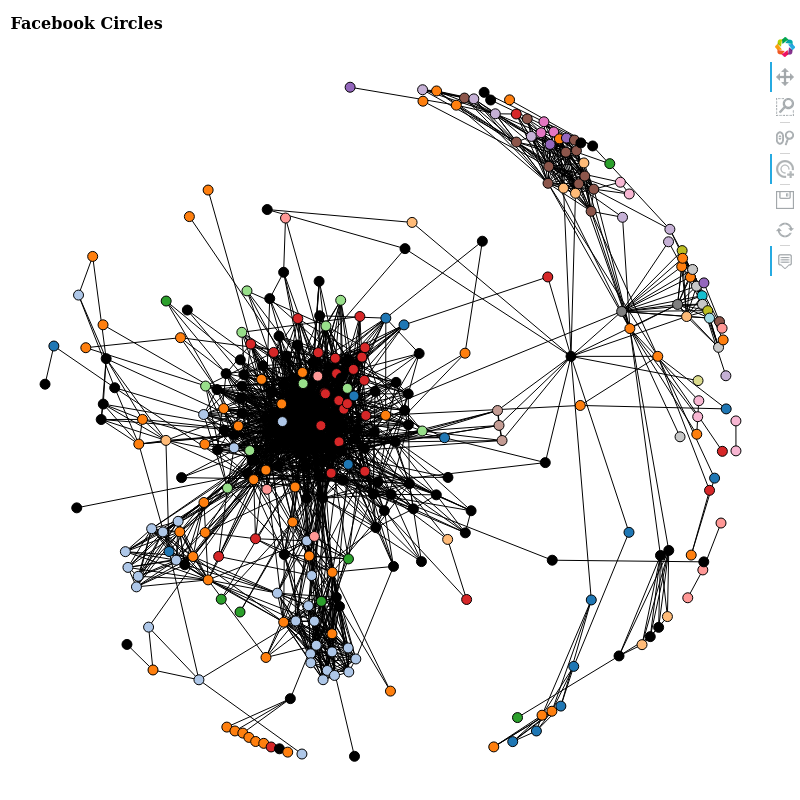 ../_images/network_graph.png
