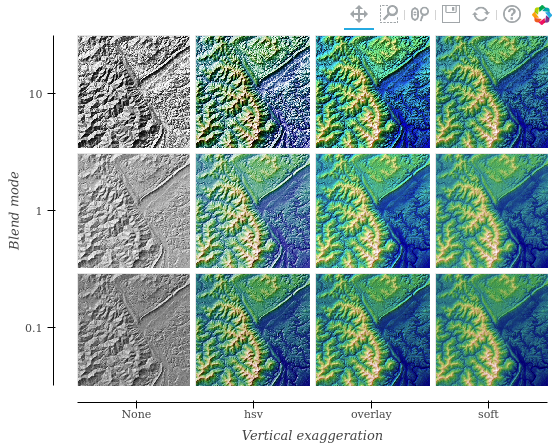 ../_images/topographic_hillshading.png